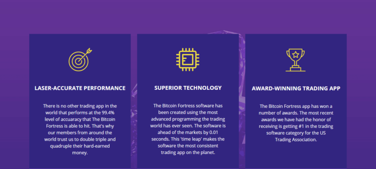 Bitcoin Fortress Reviews : Complete Signup Guide 2021, The Results Revealed!