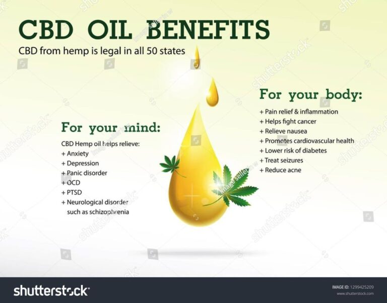 Tom Selleck CBD Oil Reviews :- Powerful Natural Pain Relief!