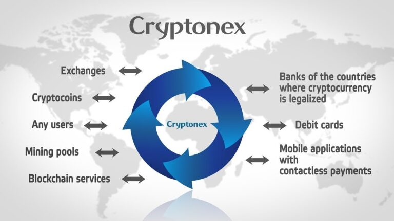 Cryptonex Reviews : Converter, Funding Trading Cryptocurrency Guide!!