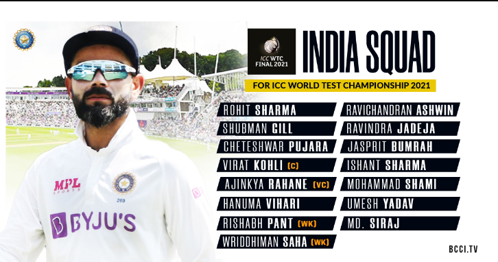 Team India Announce Their 15-Member Squad For The WTC21 Final