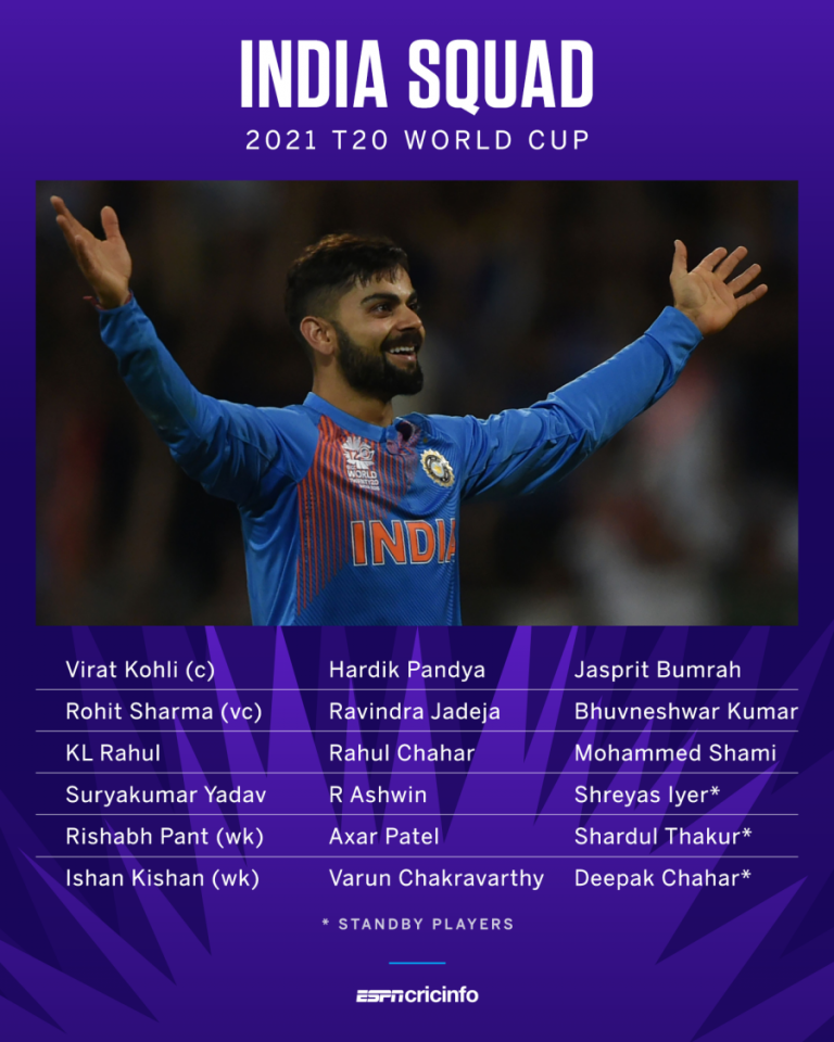 India's T20 World Cup Squad: R Ashwin Picked, MS Dhoni Named Mentor
